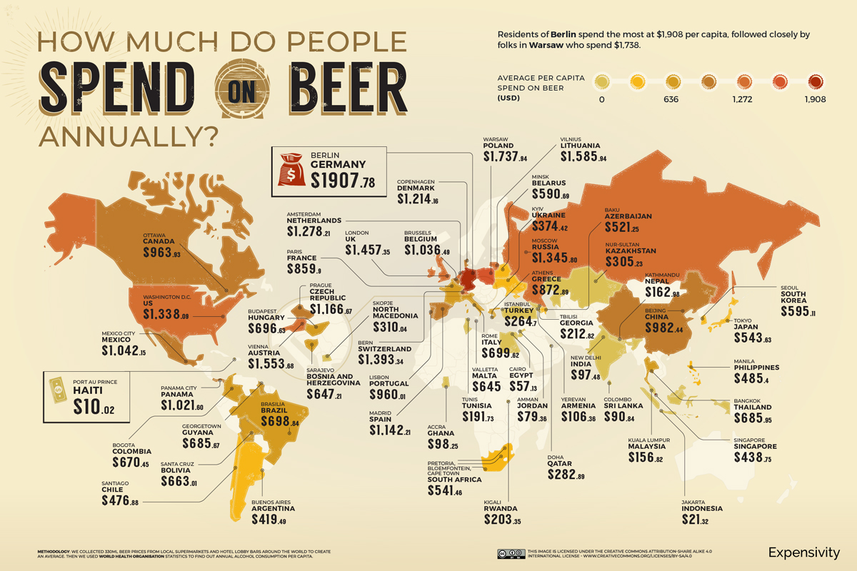 How Much Do People Spend on Beer Annually?