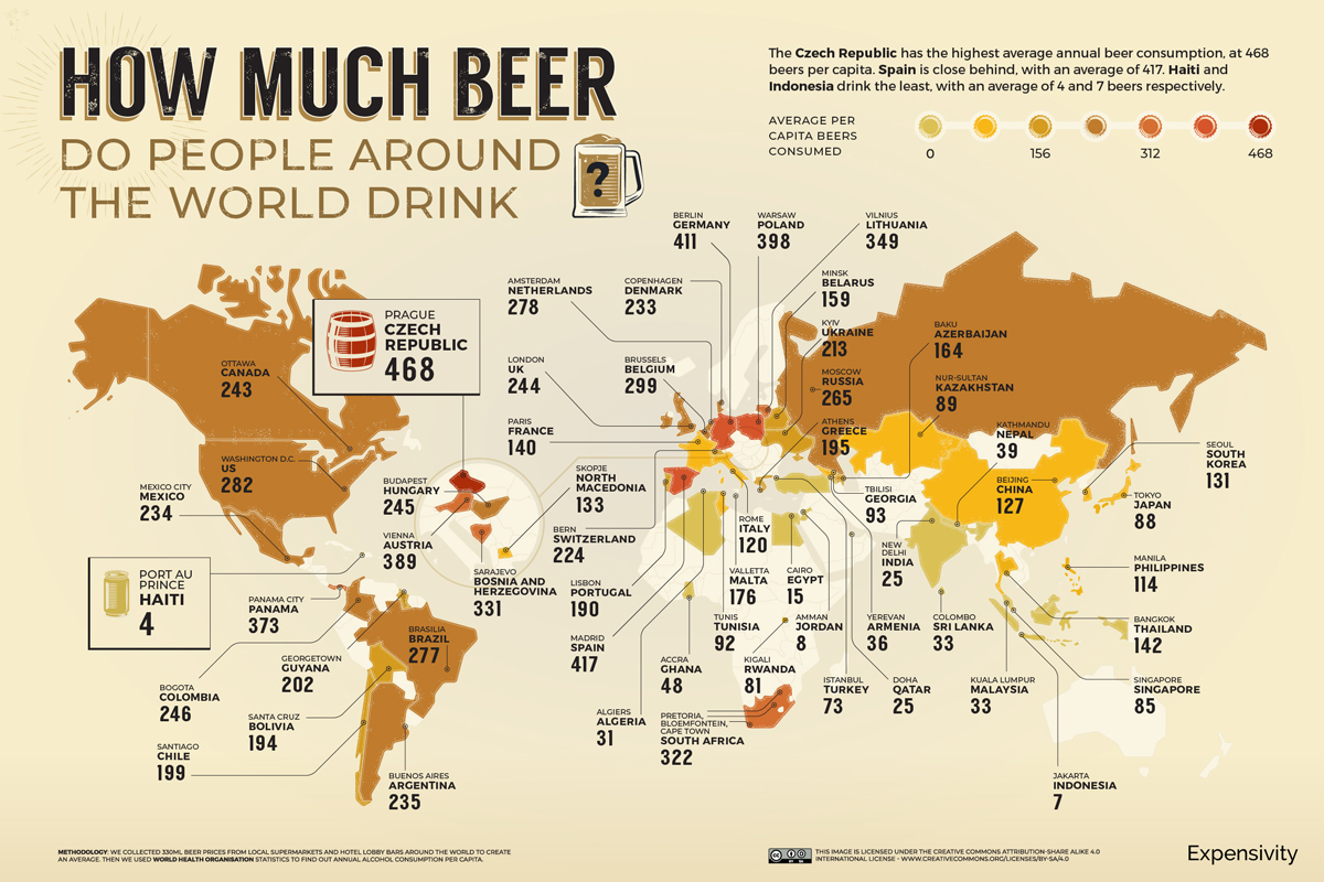 How Much Beer Do People Drink In Different Countries?