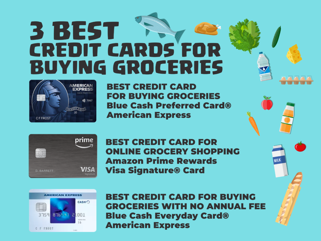 Best credit card for buying groceries