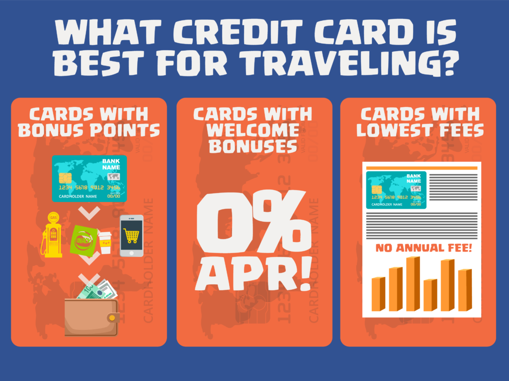 What credit card is best for traveling?