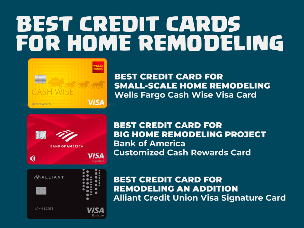 Best Credit Card for Home Remodeling