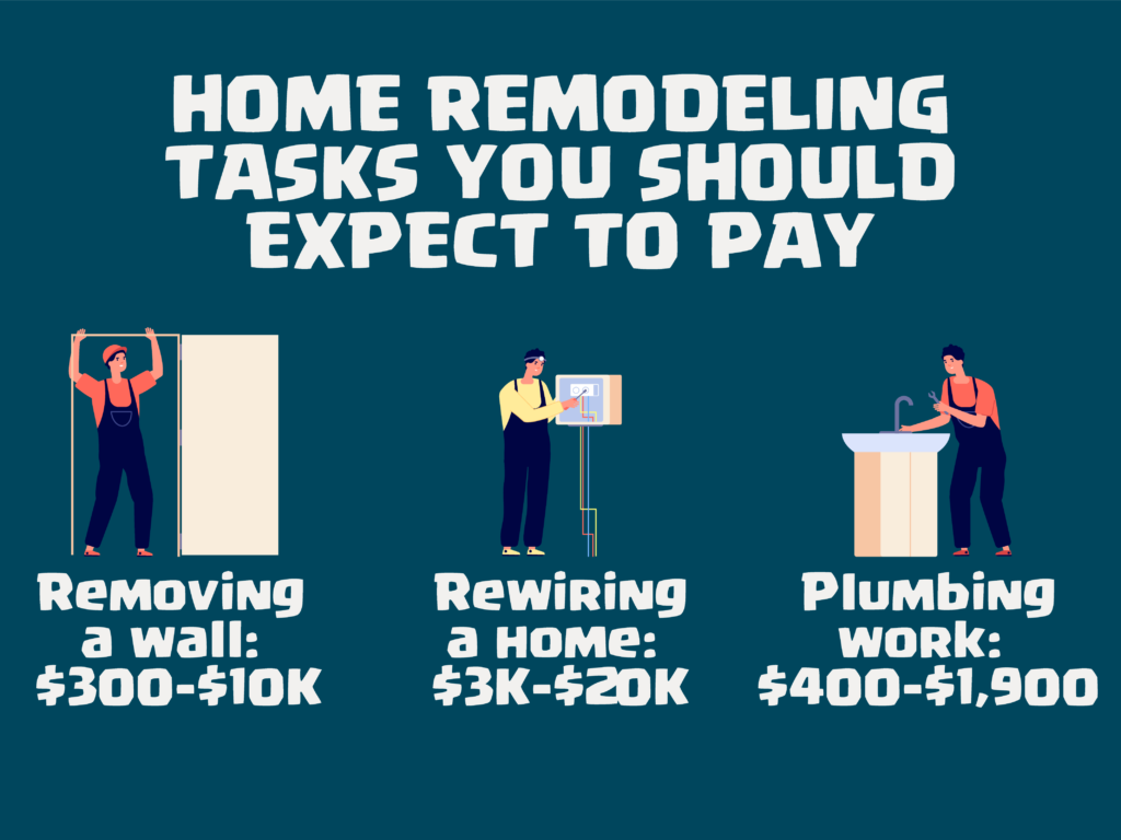 How Much Does a Full House Renovation Cost?