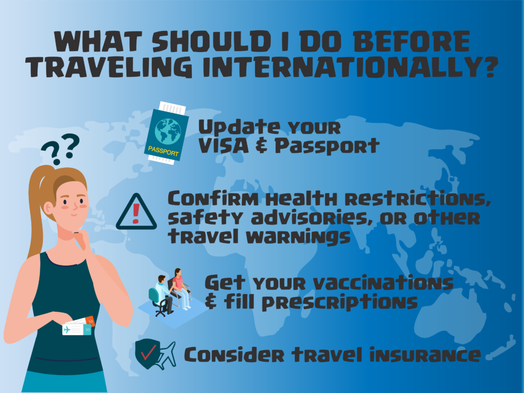 What Should I do Before Travelling Internationally?