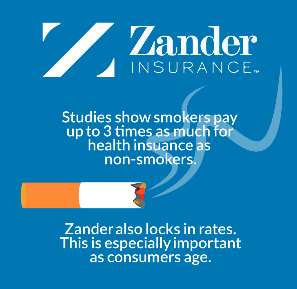 Studies show smokers pay up to 3 times as much for health insurance as nonsmokers. Zander also locks in your rates. This is especially important as consumers age.