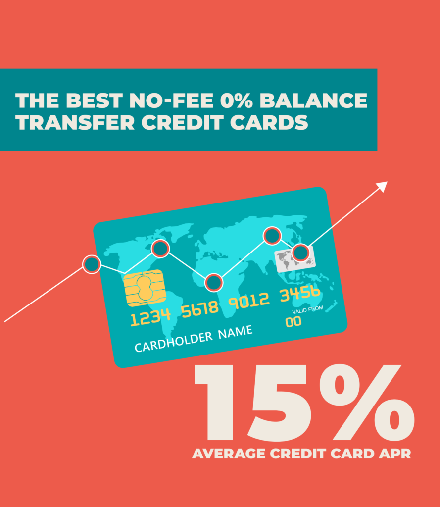 The Best No-Fee 0% Balance Transfer Credit Cards